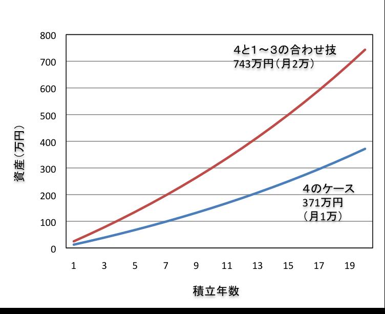278adf2f