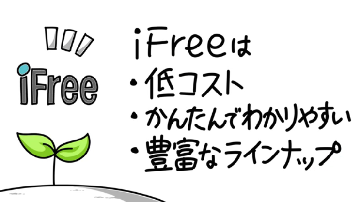 初心者にも優しいiFreeシリーズ!運用サポート「iツール」が良心的